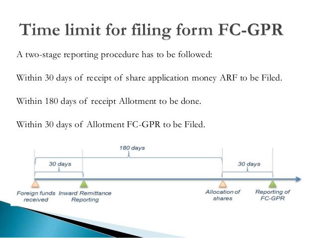 www.carajput.com;FC-GPR