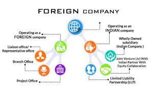 www.carajput.com; Foregin Company