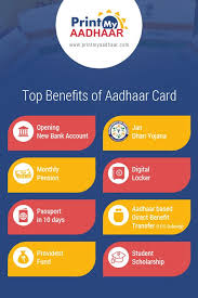 www.carajput.com;benefits of Aadhar