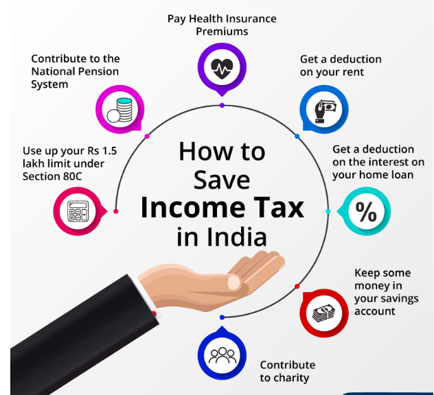 www.carajput.com;Save Income Tax