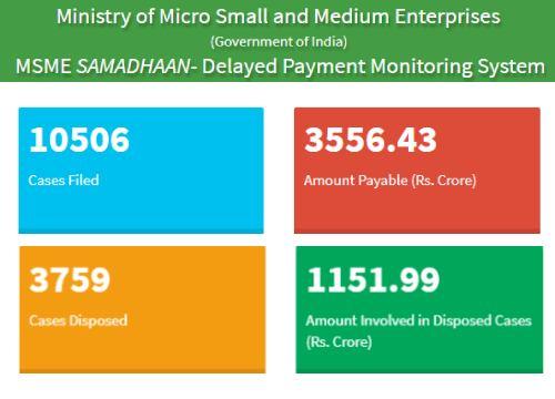 www.carajput.com; MSME Samadhaan