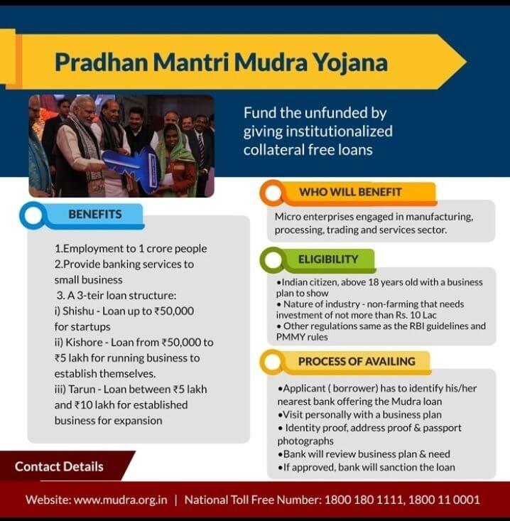 www.carajput.com;Pardhan Mantri Mudra Yojana (PMMY)