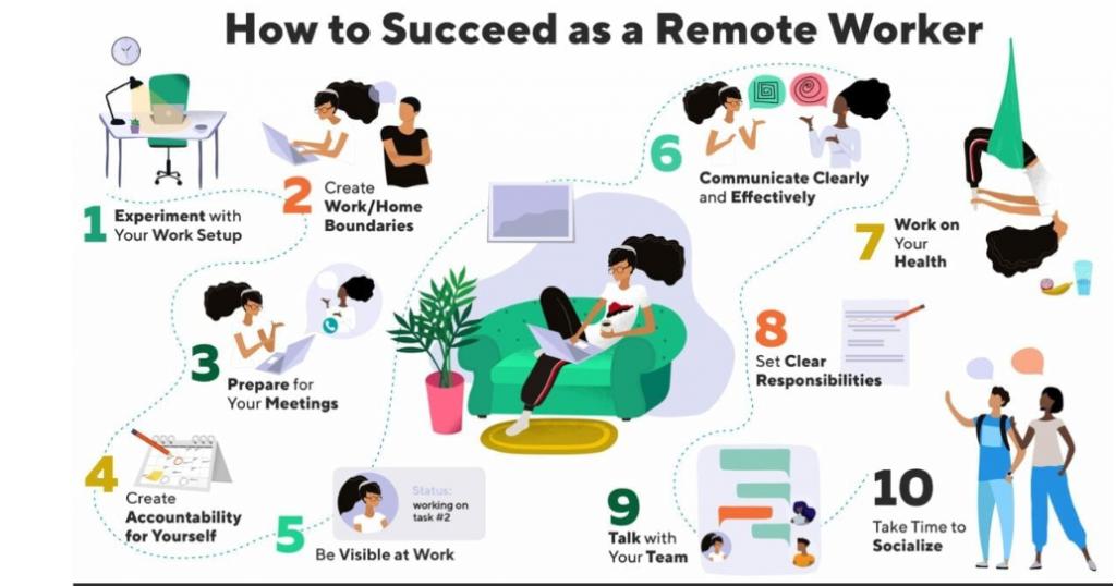 www.carajput.com;Remote Worker