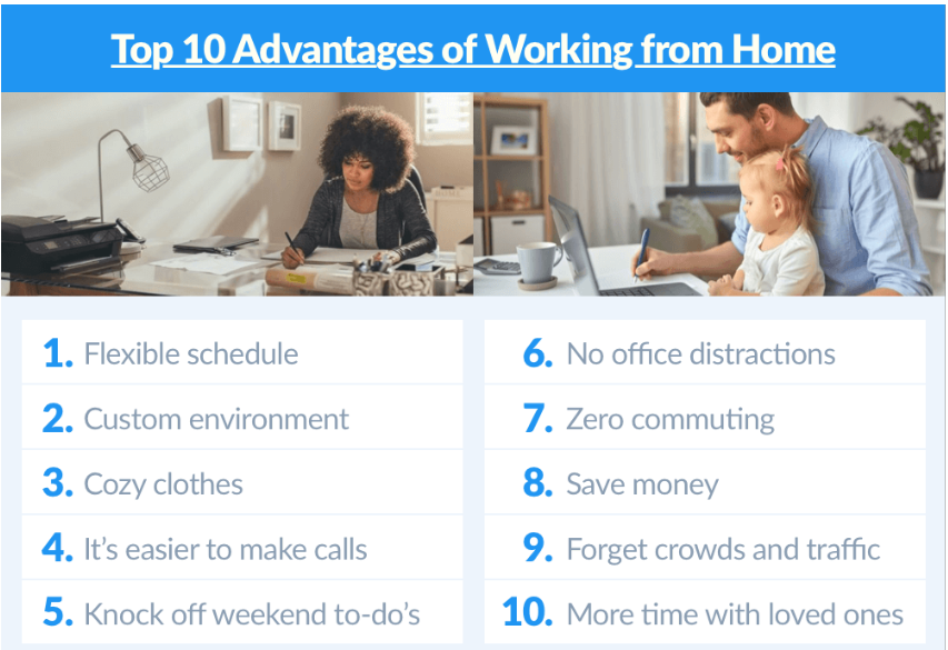 www.carajput.com;Work from Home