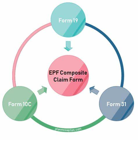 www.carajput.com; EPF Composite Claim