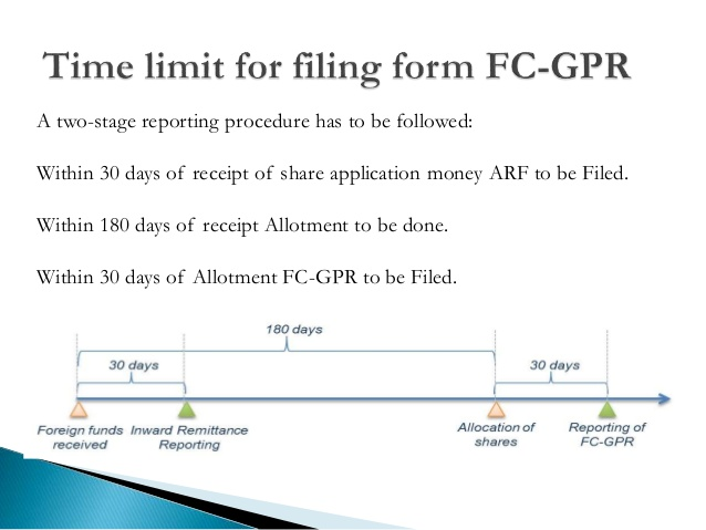 www.carajput.com; time limit for FORM FC-GPR