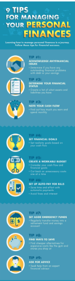 www.carajput.com;Personal finance