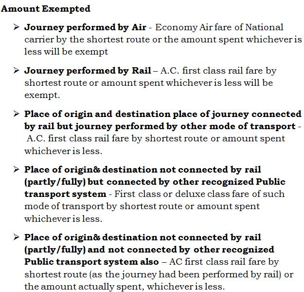www.carajput.com; Leave Travel Allowance exemption