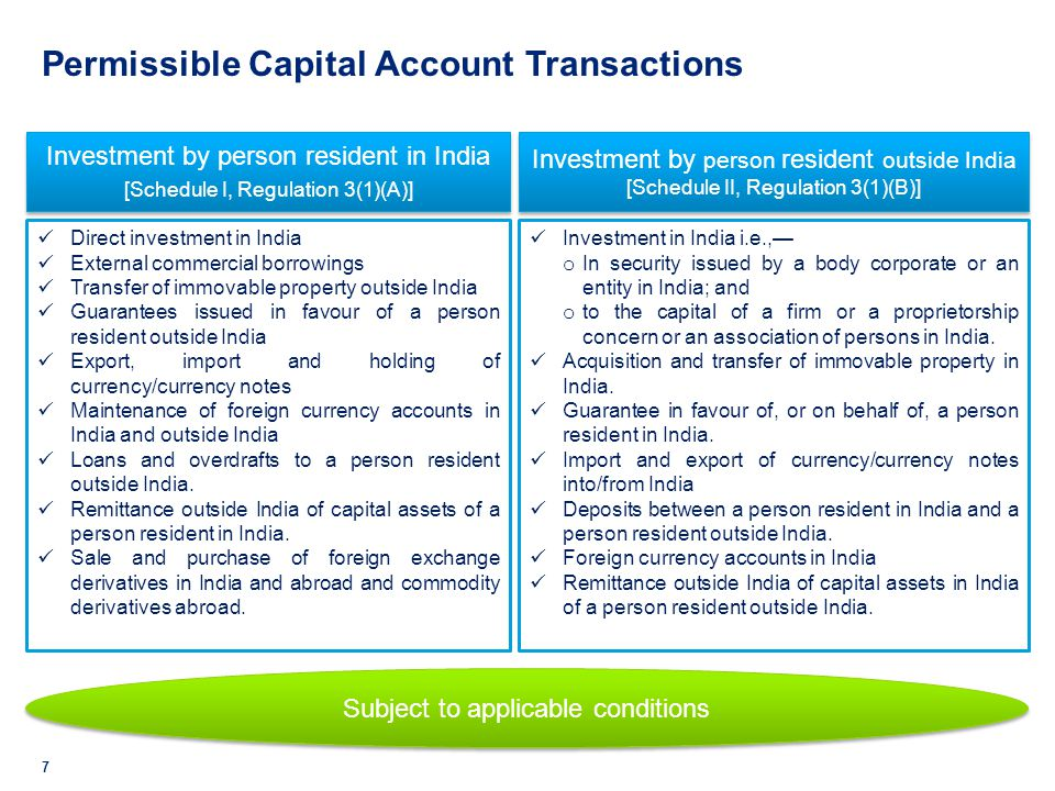 www.carajput.com; Permissible capital Account