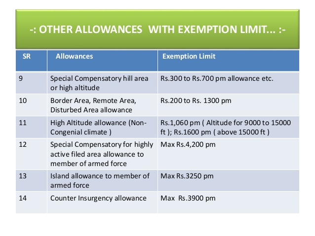 www.carajput.com; Other Allowances