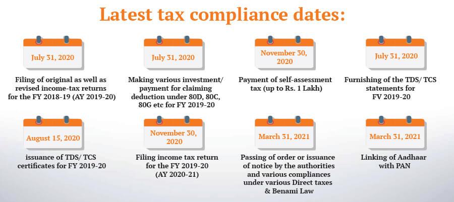 www.carajput.com; TDS Compliances